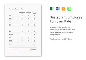 /restaurant/1030/Employee-turnover-rate-Mockup