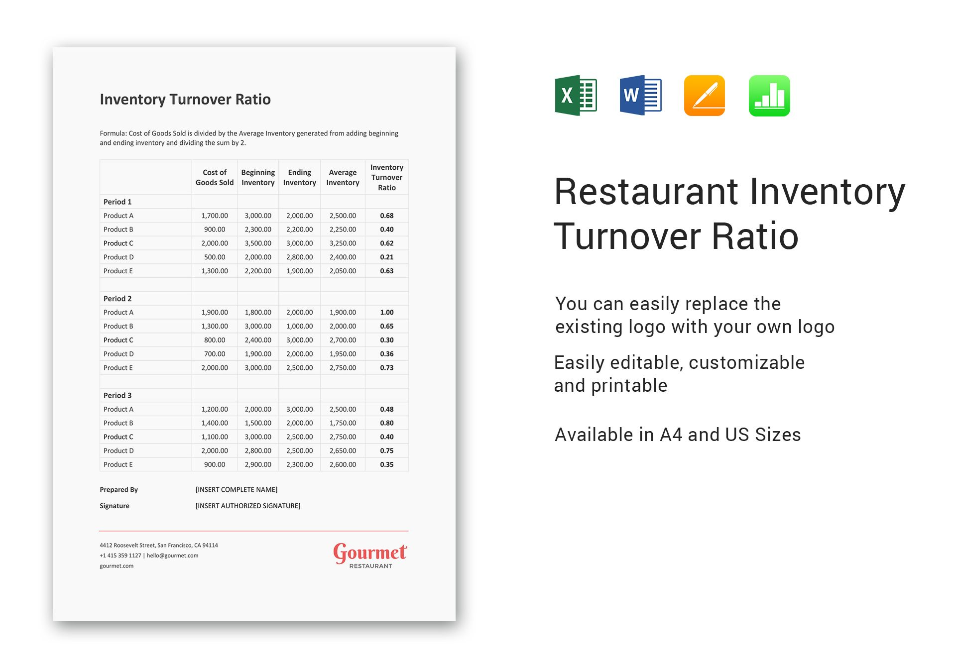 restaurant inventory turnover ratio template in word excel numbers