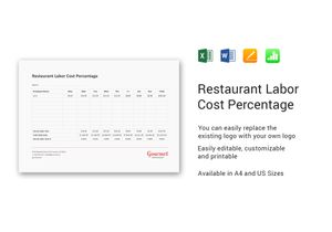 /restaurant/1035/Labor-cost-percentage