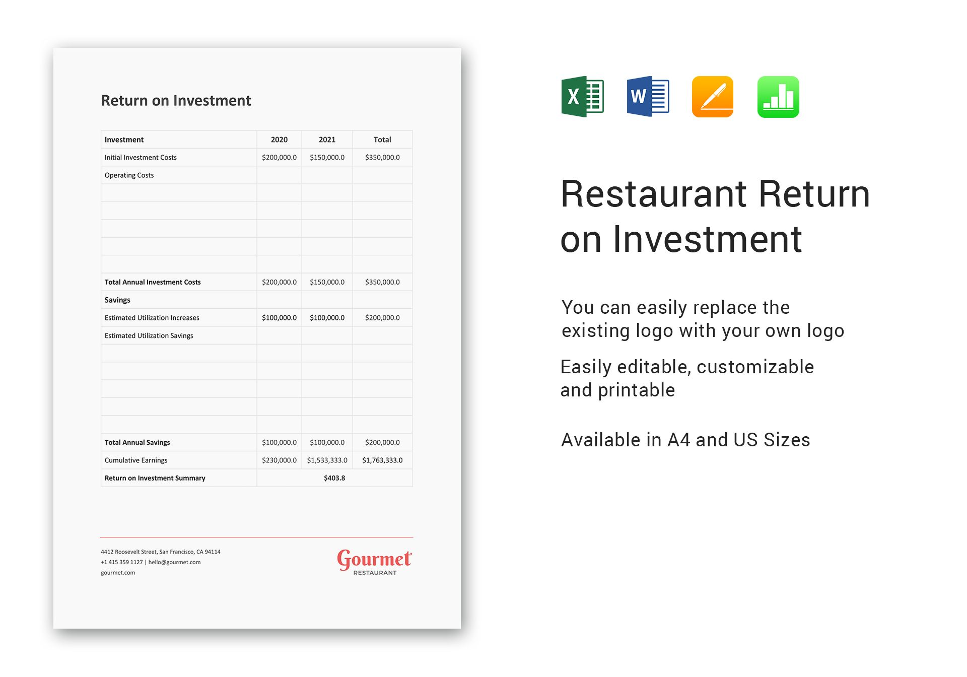 Best investments for restaurant the best forex company in the world