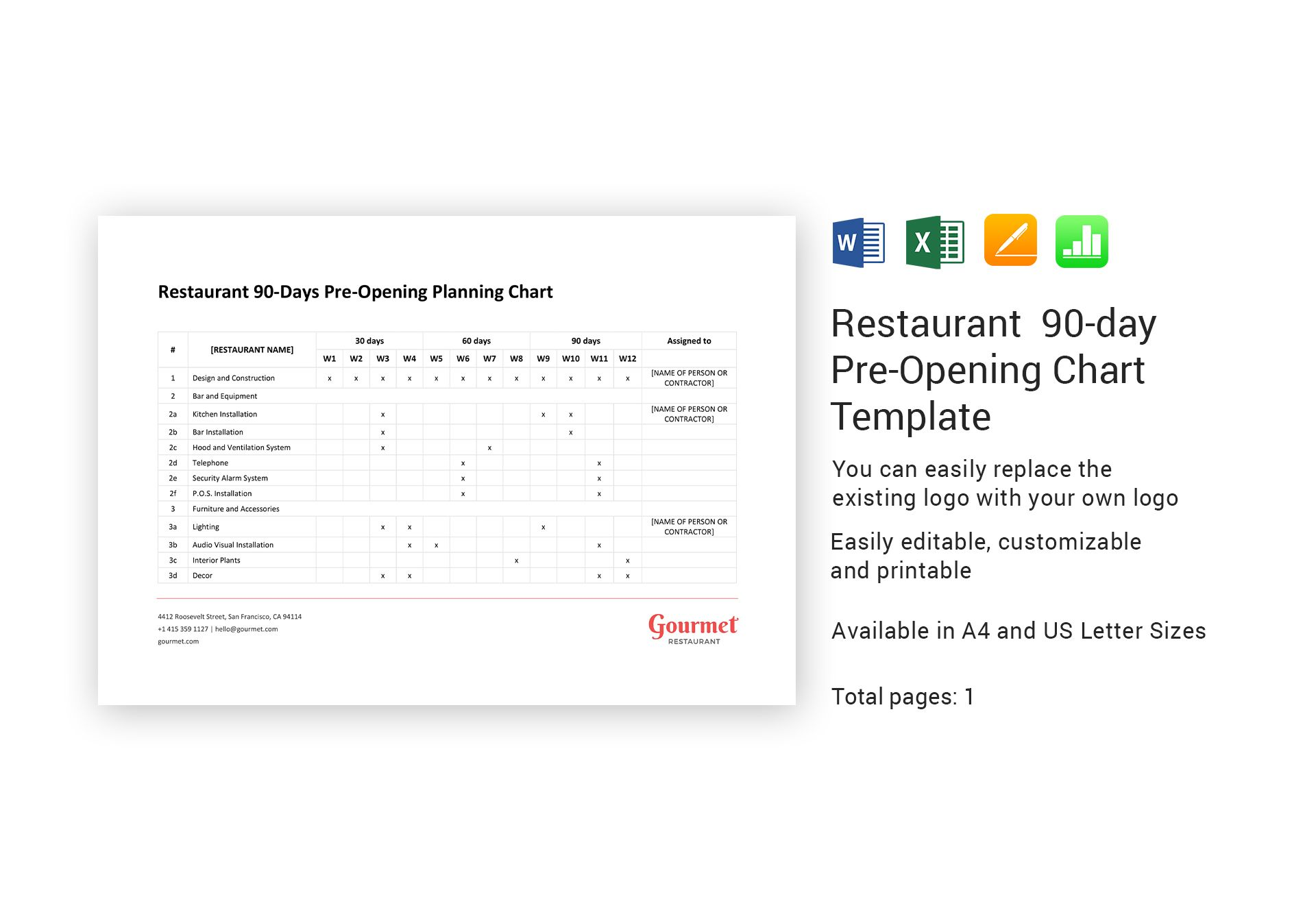 Restaurant 90-day Pre-Opening Chart