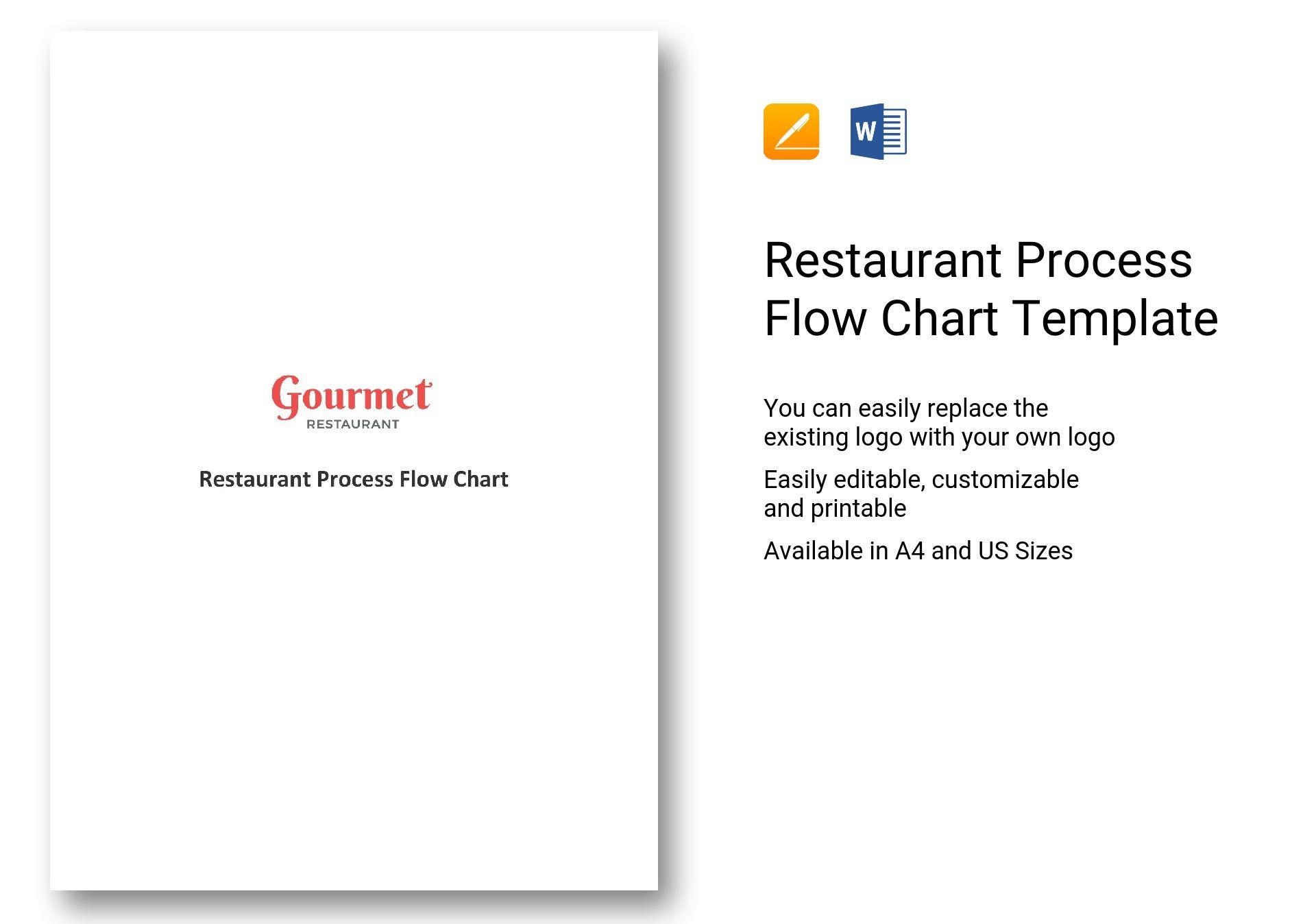 Restaurant Process Flow Chart