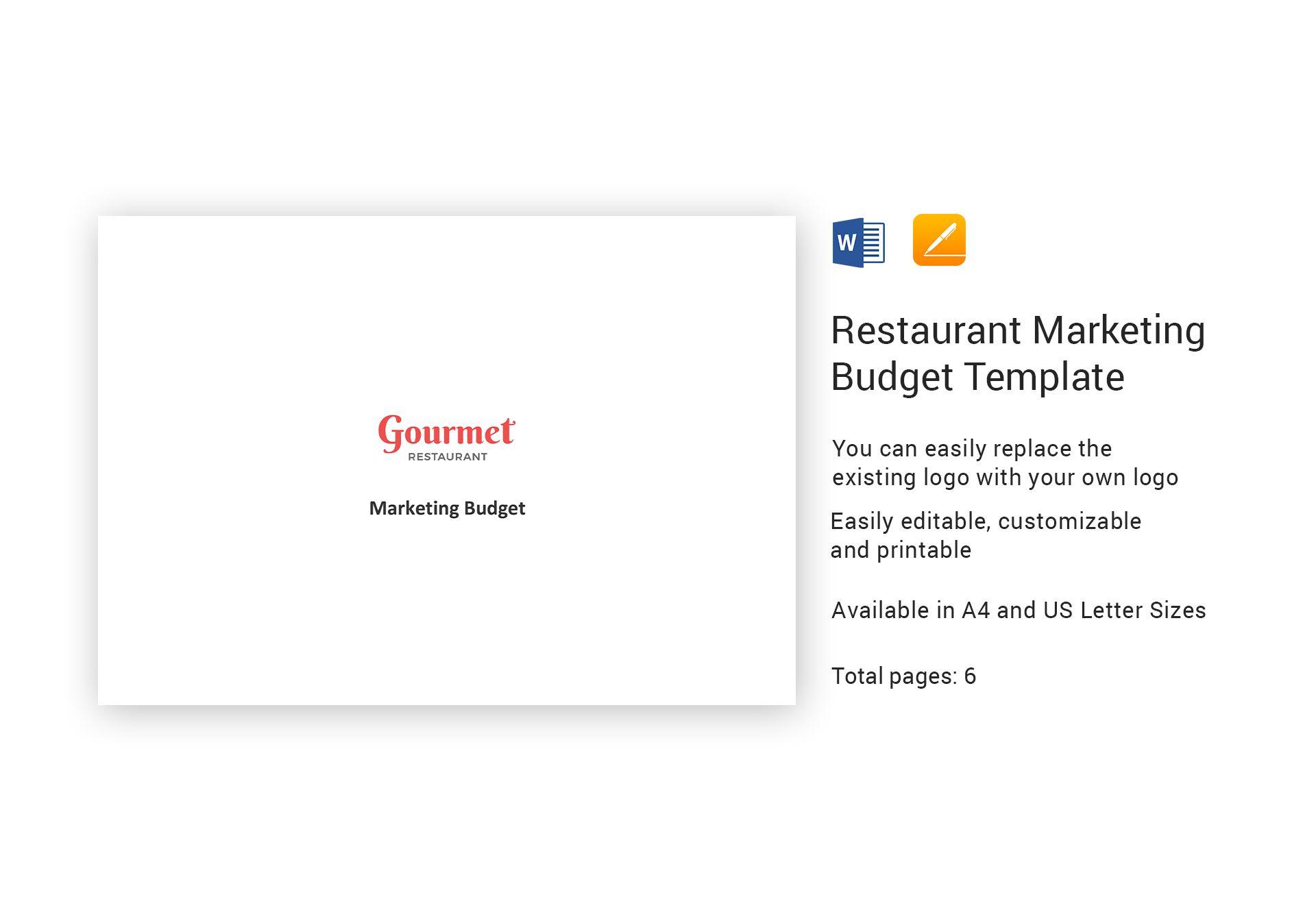 Restaurant Marketing Budget