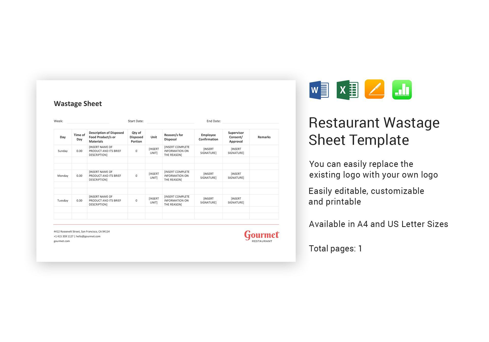 Restaurant Wastage Sheet