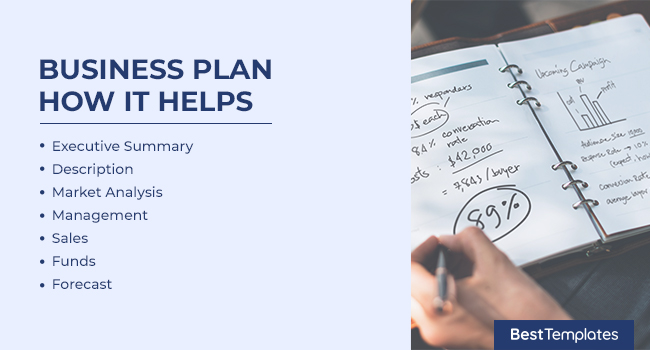 Business Plan - How it Helps
