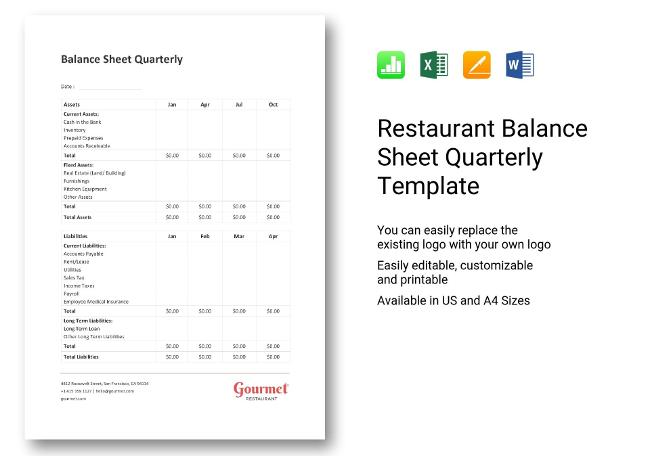 Balance Sheet Quarterly