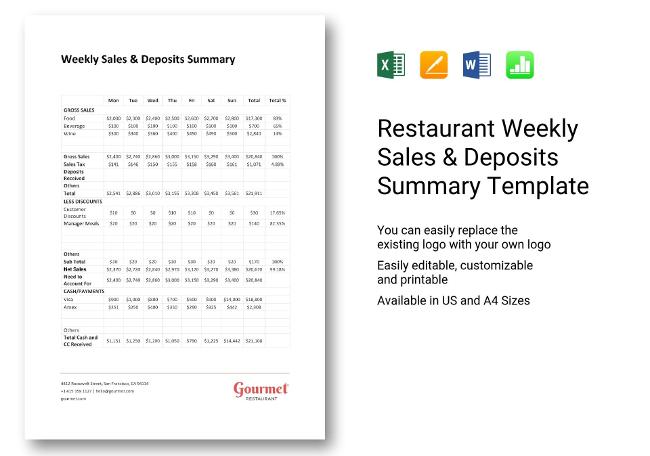 Weekly Sales & Deposits